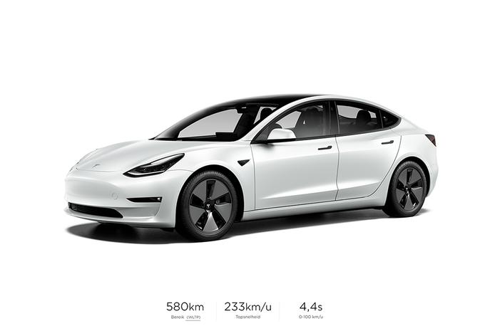 Tesla Model 3 : mise à jour pour 2021 #1